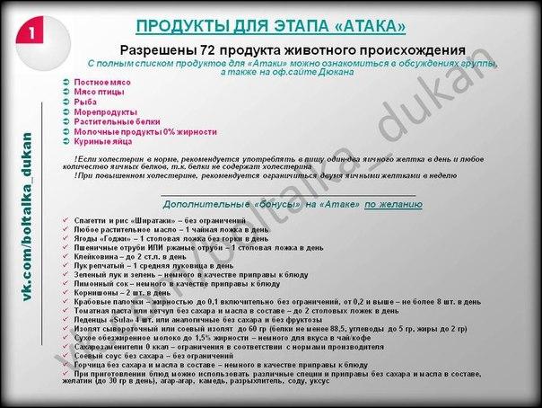 Диета дюкан список разрешенных продуктов атака