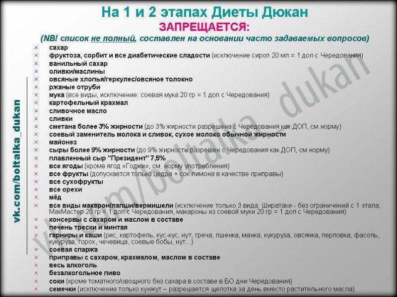Список Разрешенных Продуктов Диеты Дюкан. Диета Дюкана - фазы, 100 разрешенных продуктов