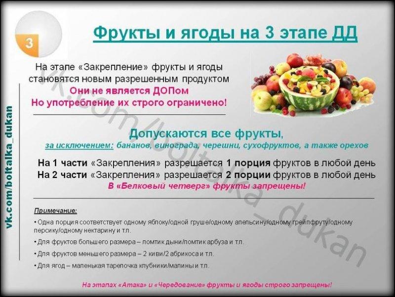 Какие можно продукты при диете чередование