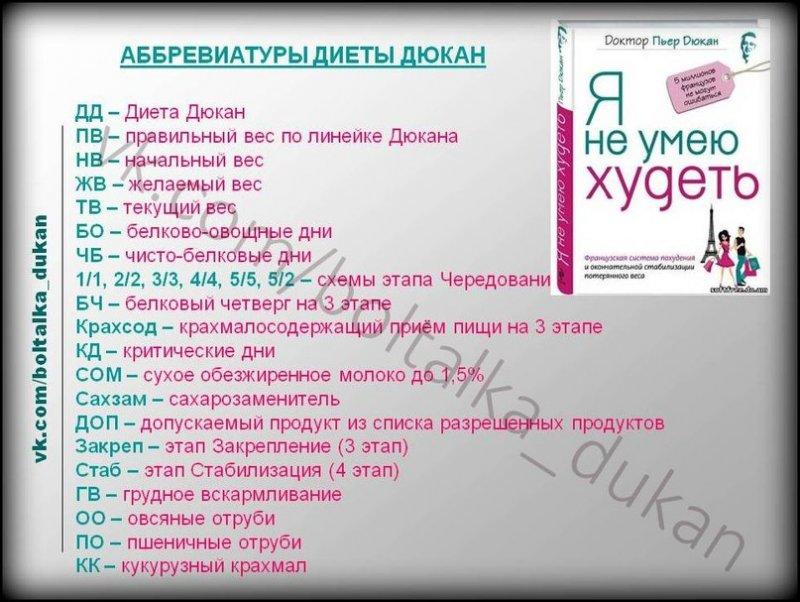 Список Разрешенных Продуктов Диеты Дюкан.